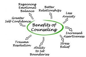 Psychotherapy Training